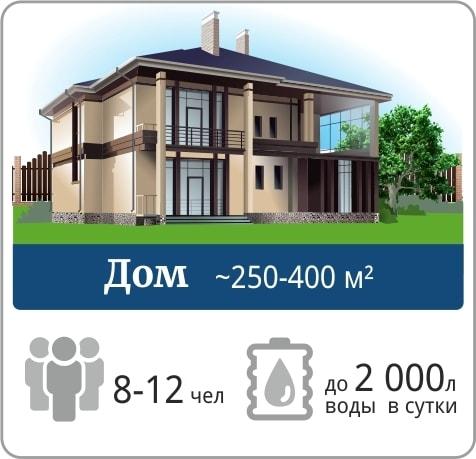 Дом 250-400 кв.м ~ 8-12 чел ~ до 2000 л в сутки -- Очистное сооружение автономной канализации