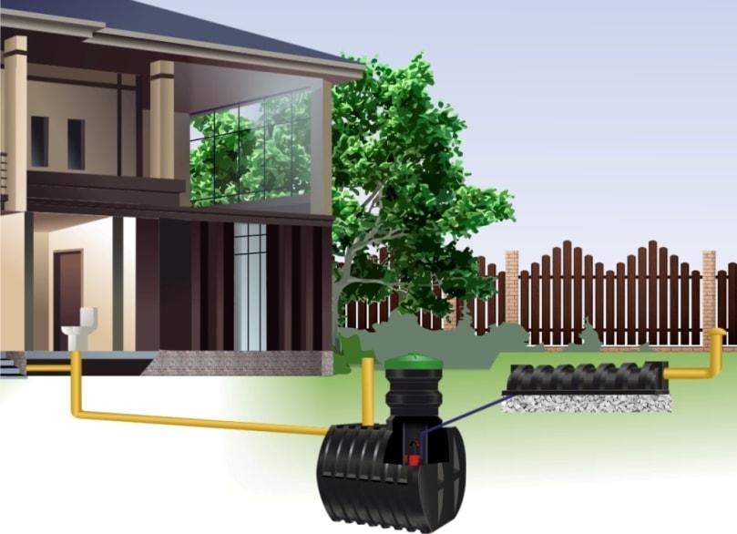 Автономная канализация в частном доме и на даче производства Чистовод в Минске