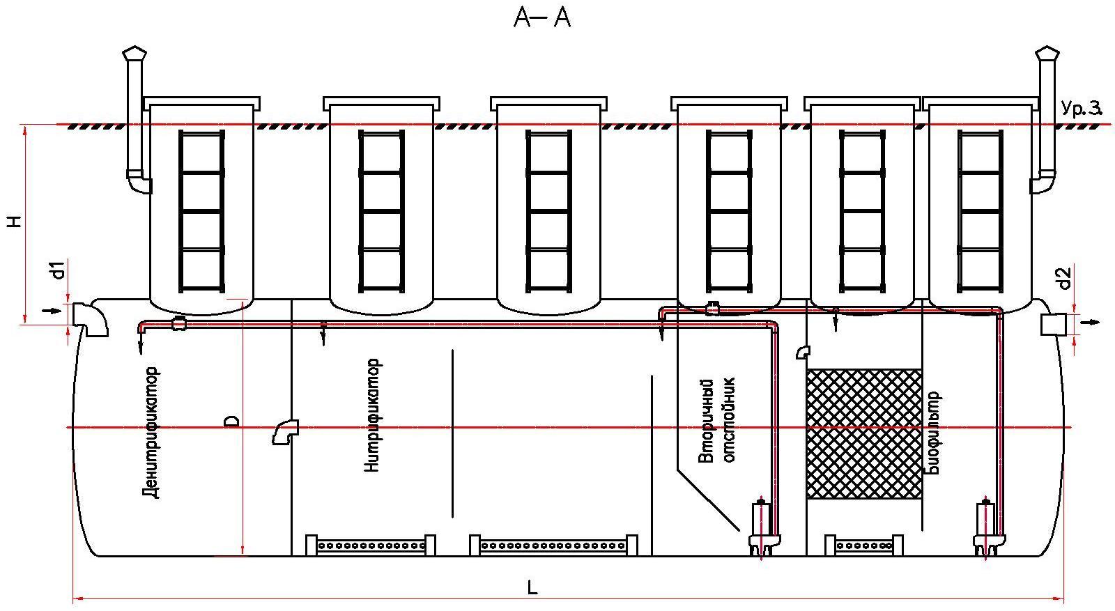 Очистные сооружения - Станция глубокой биологической очистки сточных вод (СБО) Чистовод Минск пр-во РБ - Чертеж Схема