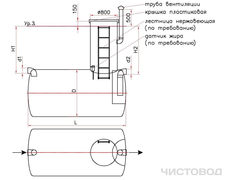 Жироуловитель для канализации (жироловка, жироотделитель) – очистные сооружения Минск Беларусь производства Чистовод