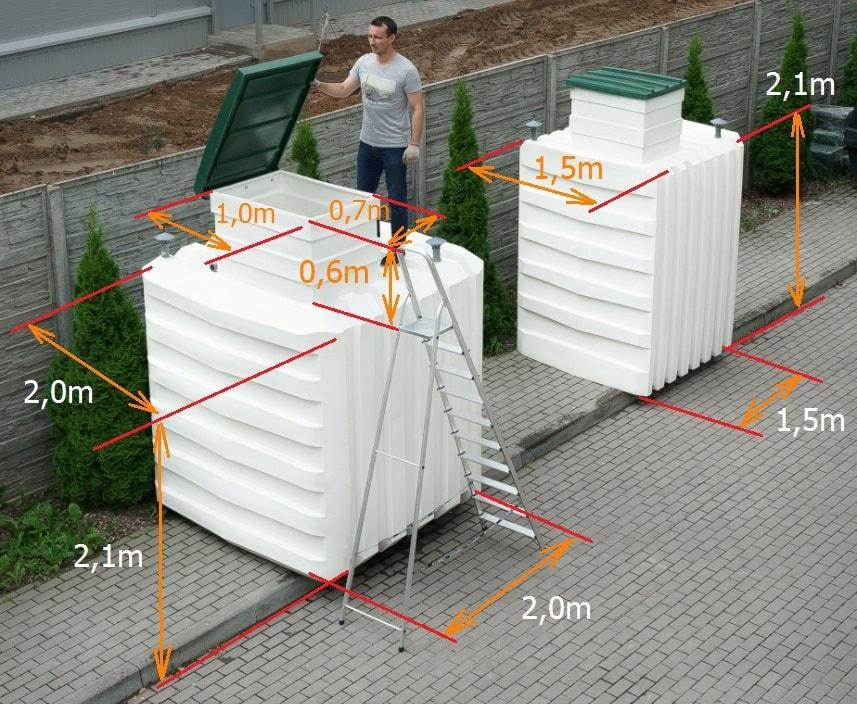 Размеры пластиковых погребов Чистовод