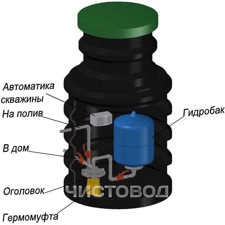 Кессон для скважины Чистовод-1100