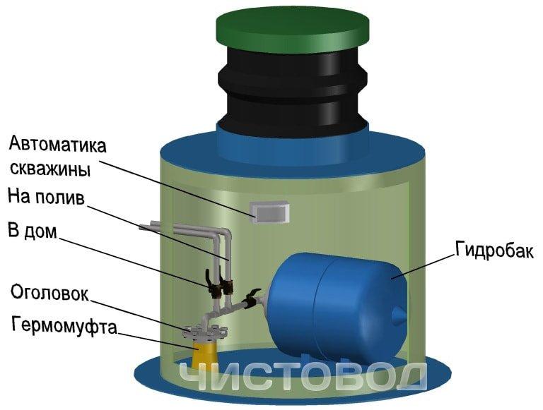 Кессон для скважины Чистовод-1200
