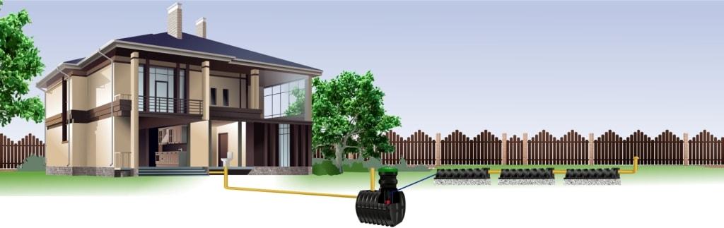 Автономная канализация для дома. Очистные сооружения. Аэробный септик. Производитель: Чистовод, Минск, Беларусь