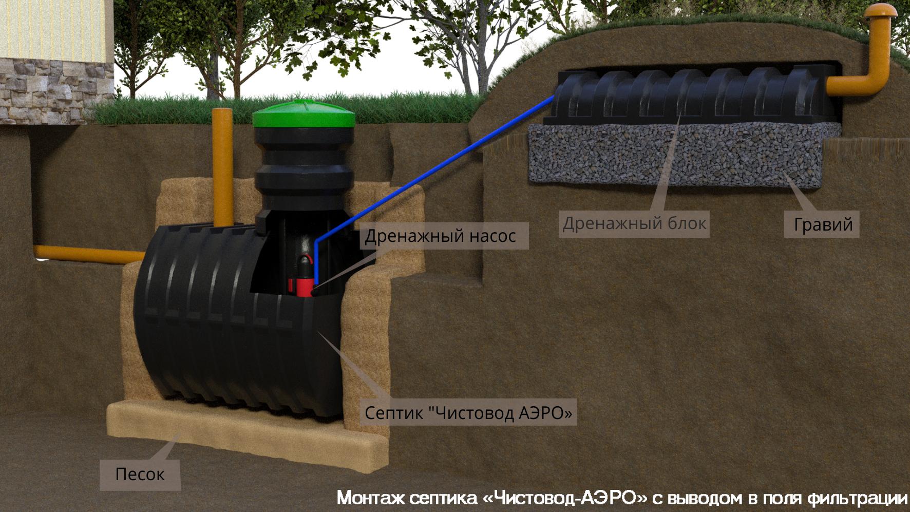 Монтаж ЛОС с насосом и выводом в поля фильтрации